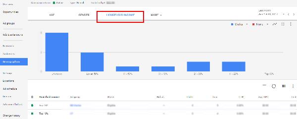 targeting-reporting-adwords